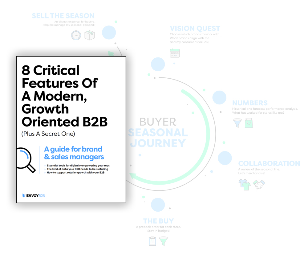 8 Critical Features Of A Modern, Growth Oriented B2B
