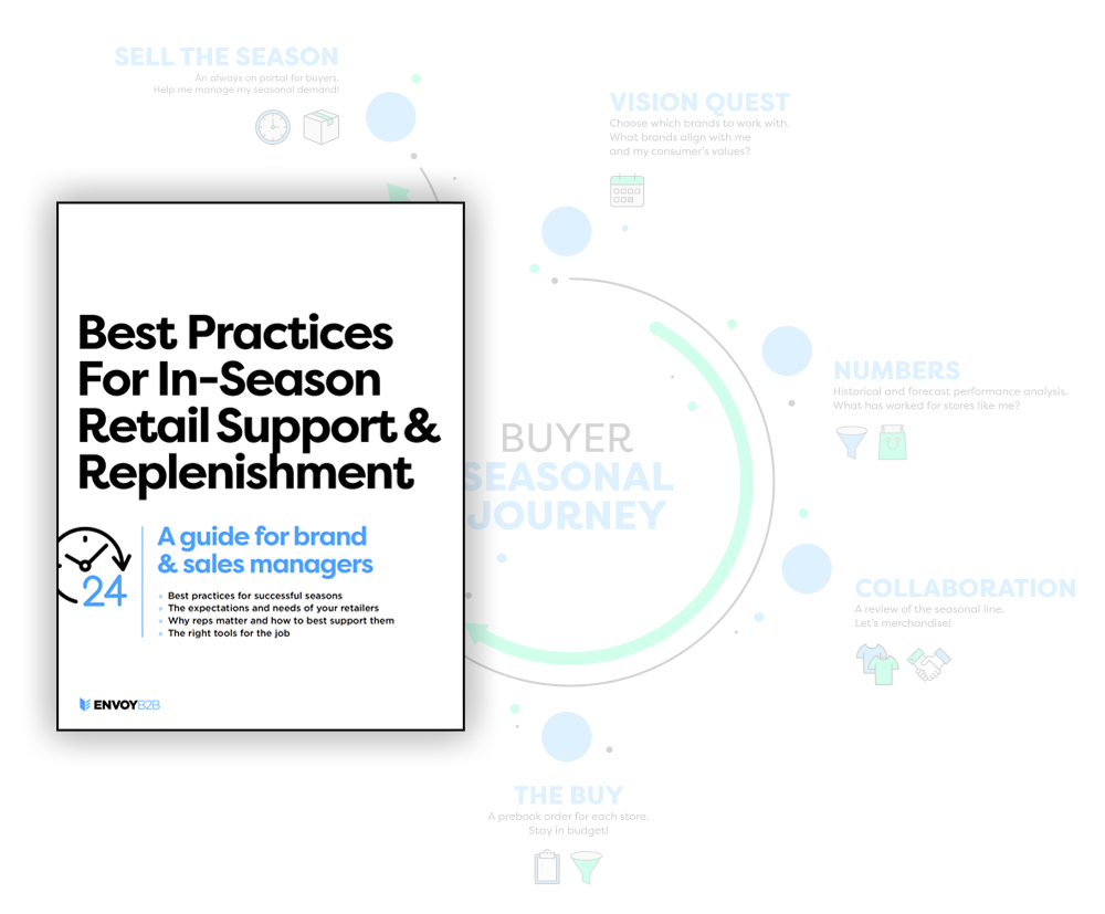 Best Practices For In-Season Retail Support & Replenishment